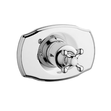 grohe thermostatic
